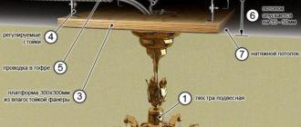 Как повесить люстру на натяжной потолок: способы крепления и установка своими руками
