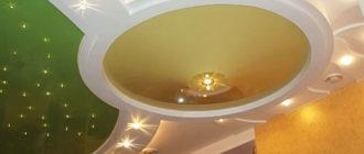 Точечные светильники для гипсокартонных потолков -разновидности и правила монтажа